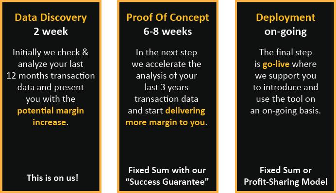 three-steps-to-more-profit